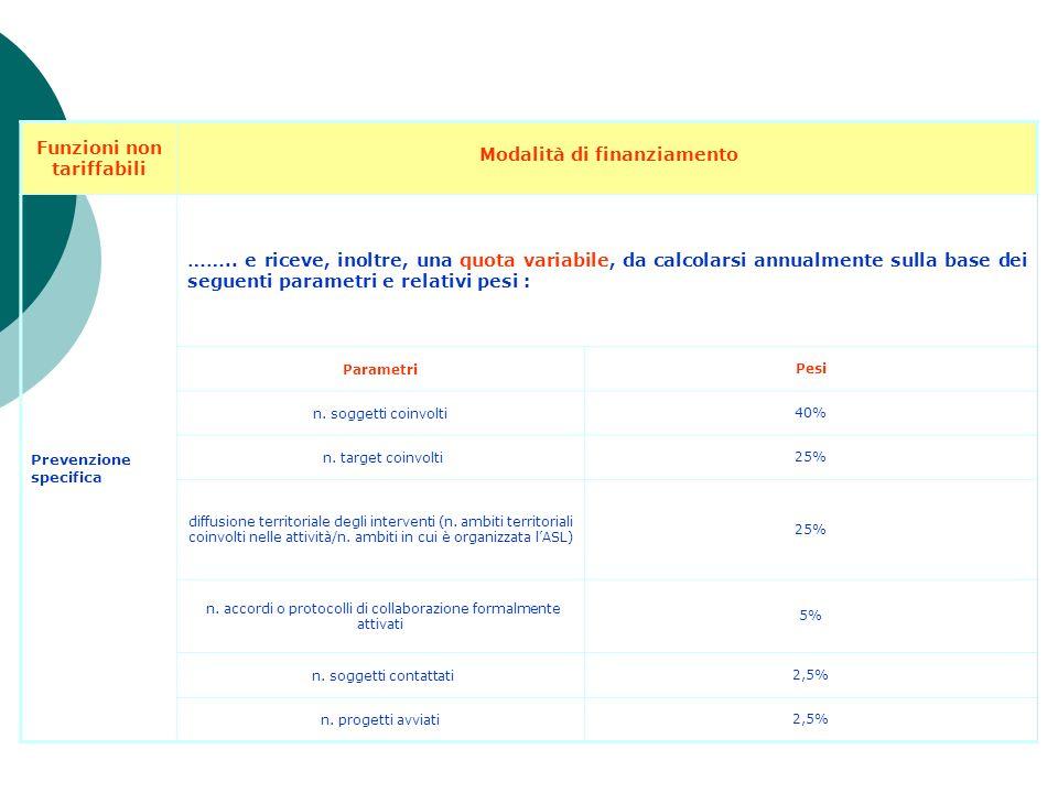 Funzioni non tariffabili Modalità di finanziamento Prevenzione specifica L'ASL riceve una quota fissa, erogabile sulla base del piano programmatico di