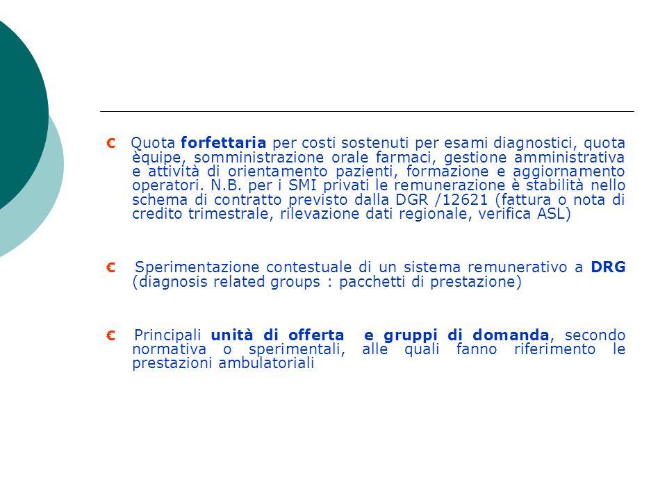 D.G.R.11 febbraio 2005 n. 7/20586 (BURL n. 10 dell8.3.2005, 2° suppl.stra.) Definizione ed adozione in via provvisoria del tariffario delle prestazion