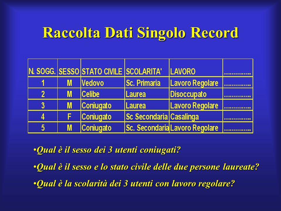 Raccolta Dati Singolo Record Qual è il sesso dei 3 utenti coniugati Qual è il sesso dei 3 utenti coniugati.