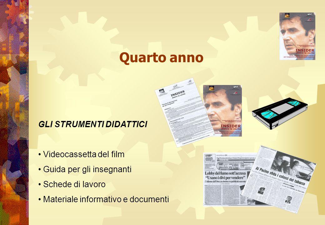 GLI STRUMENTI DIDATTICI Videocassetta del film Guida per gli insegnanti Schede di lavoro Materiale informativo e documenti Quarto anno
