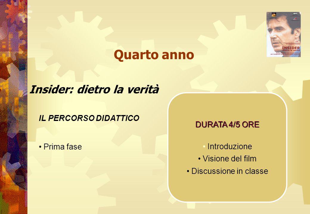 DURATA 4/5 ORE Introduzione Visione del film Discussione in classe IL PERCORSO DIDATTICO Prima fase Insider: dietro la verità Quarto anno