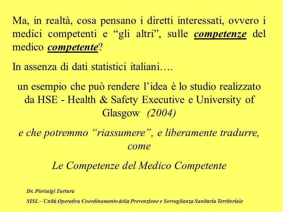Ma, in realtà, cosa pensano i diretti interessati, ovvero i medici competenti e gli altri, sulle competenze del medico competente.