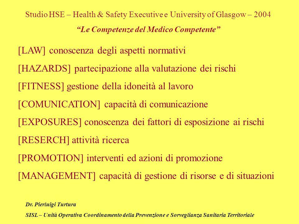 [LAW] conoscenza degli aspetti normativi [HAZARDS] partecipazione alla valutazione dei rischi [FITNESS] gestione della idoneità al lavoro [COMUNICATION] capacità di comunicazione [EXPOSURES] conoscenza dei fattori di esposizione ai rischi [RESERCH] attività ricerca [PROMOTION] interventi ed azioni di promozione [MANAGEMENT] capacità di gestione di risorse e di situazioni Dr.