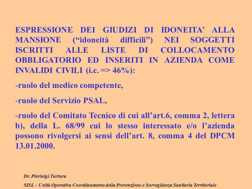 Dr. Pierluigi Turtura SISL – Unità Operativa Coordinamento della Prevenzione e Sorveglianza Sanitaria Territoriale ESPRESSIONE DEI GIUDIZI DI IDONEITA