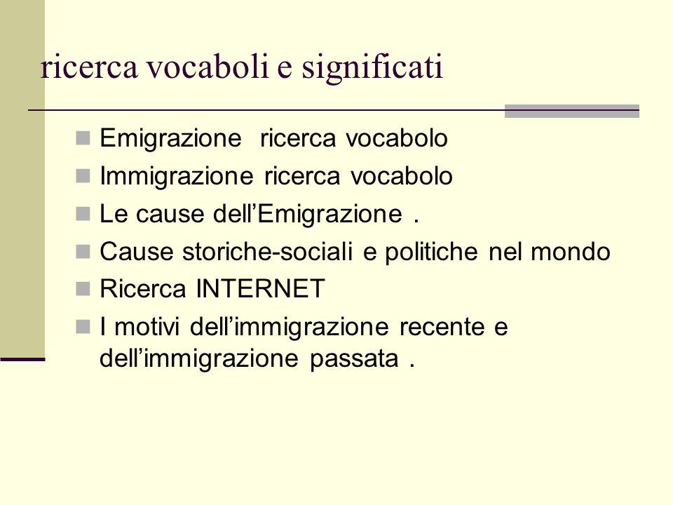 ricerca vocaboli e significati Emigrazione ricerca vocabolo Immigrazione ricerca vocabolo Le cause dellEmigrazione.