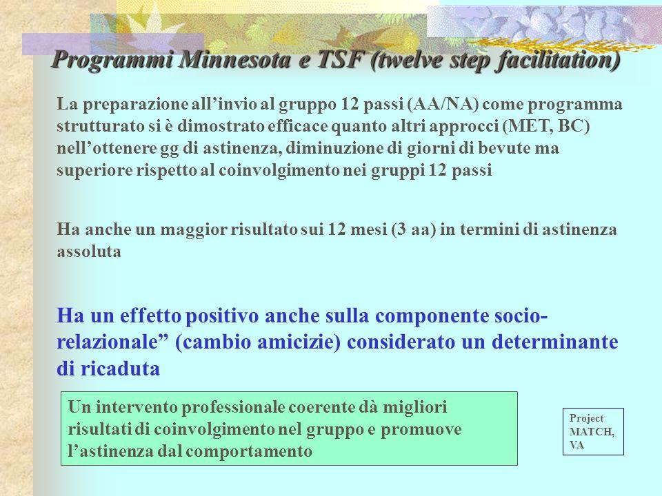 Programmi Minnesota e TSF (twelve step facilitation) La preparazione allinvio al gruppo 12 passi (AA/NA) come programma strutturato si è dimostrato ef