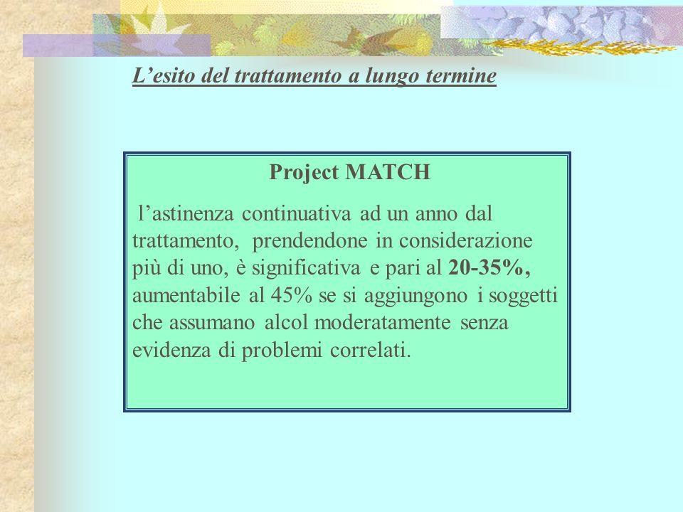Lesito del trattamento a lungo termine Project MATCH lastinenza continuativa ad un anno dal trattamento, prendendone in considerazione più di uno, è s