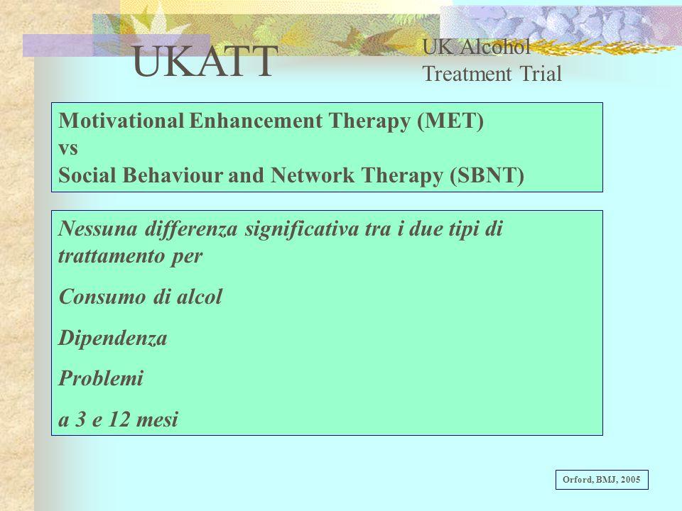UKATT UK Alcohol Treatment Trial Motivational Enhancement Therapy (MET) vs Social Behaviour and Network Therapy (SBNT) Nessuna differenza significativa tra i due tipi di trattamento per Consumo di alcol Dipendenza Problemi a 3 e 12 mesi Orford, BMJ, 2005