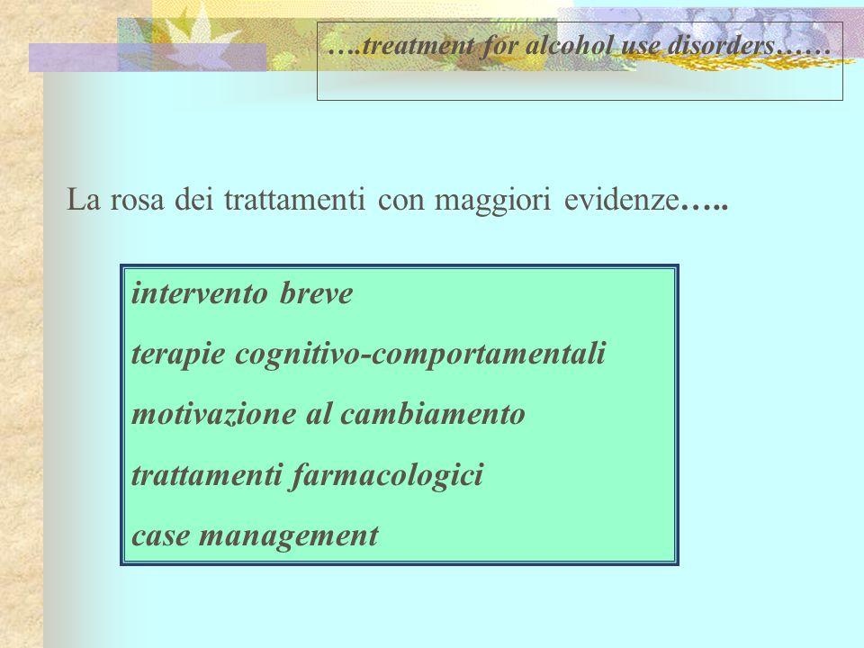La rosa dei trattamenti con maggiori evidenze….. intervento breve terapie cognitivo-comportamentali motivazione al cambiamento trattamenti farmacologi
