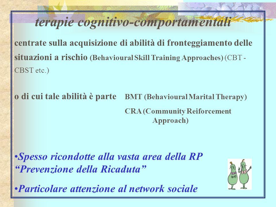 terapie cognitivo-comportamentali centrate sulla acquisizione di abilità di fronteggiamento delle situazioni a rischio (Behavioural Skill Training App