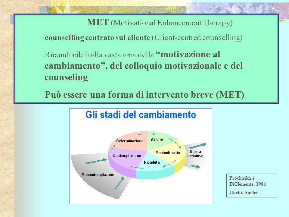 MET (Motivational Enhancement Therapy) counselling centrato sul cliente (Client-centred counselling) Riconducibili alla vasta area della motivazione a