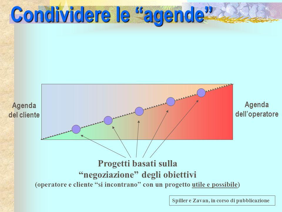 Condividere le agende Agenda delloperatore Agenda del cliente Progetti basati sulla negoziazione degli obiettivi (operatore e cliente si incontrano co