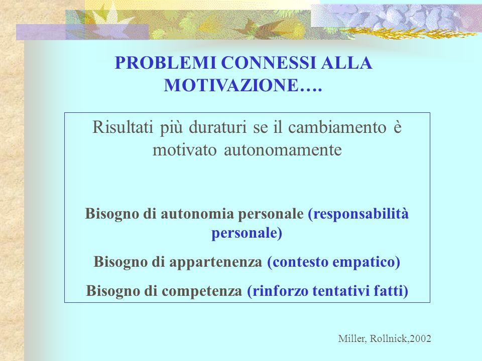 PROBLEMI CONNESSI ALLA MOTIVAZIONE…. Risultati più duraturi se il cambiamento è motivato autonomamente Bisogno di autonomia personale (responsabilità