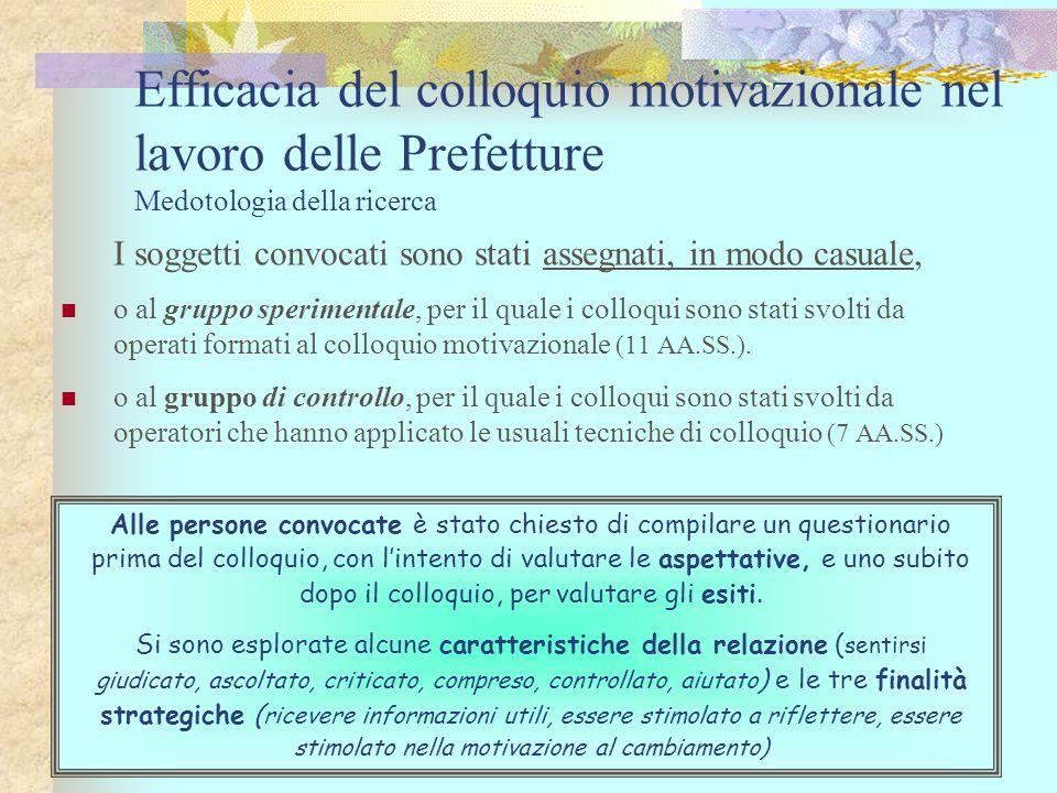 Efficacia del colloquio motivazionale nel lavoro delle Prefetture Medotologia della ricerca I soggetti convocati sono stati assegnati, in modo casuale