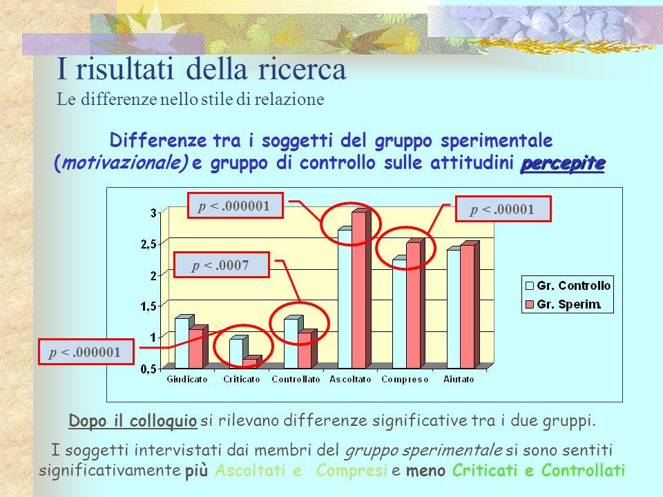 I risultati della ricerca Le differenze nello stile di relazione percepite Differenze tra i soggetti del gruppo sperimentale (motivazionale) e gruppo
