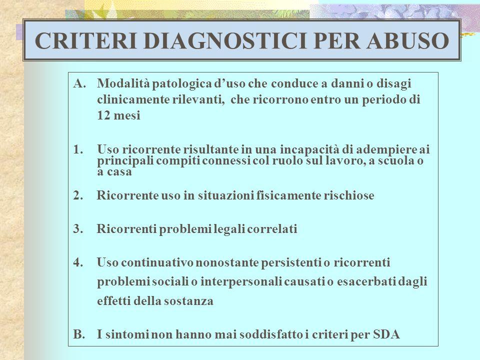 ABUSO ALCOLICO Stessi criteri di danno Esclusione diastinenza tolleranza utilizzo compulsivo