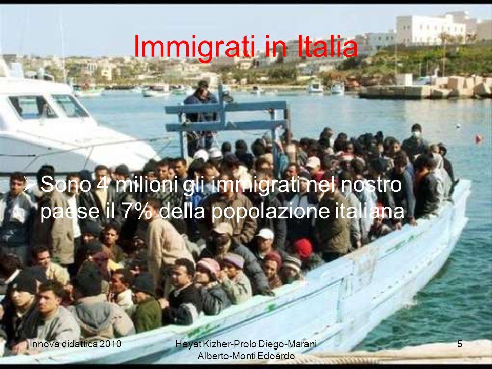 Innova didattica 2010Hayat Kizher-Prolo Diego-Marani Alberto-Monti Edoardo 5 Immigrati in Italia Sono 4 milioni gli immigrati nel nostro paese il 7% della popolazione italiana