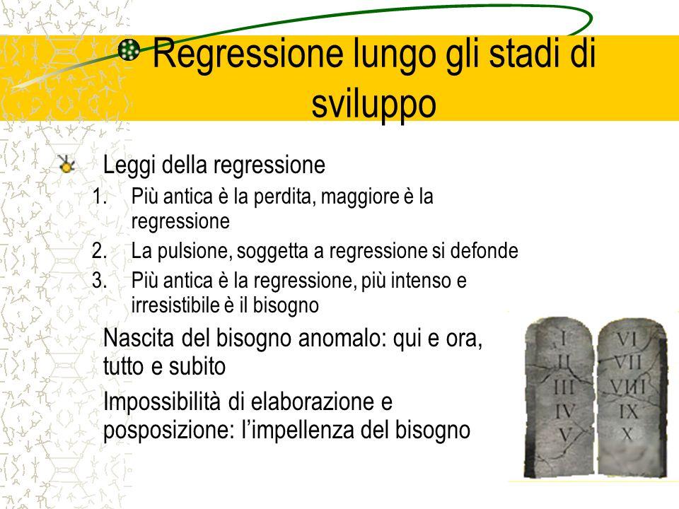 Regressione lungo gli stadi di sviluppo Leggi della regressione 1.Più antica è la perdita, maggiore è la regressione 2.La pulsione, soggetta a regress