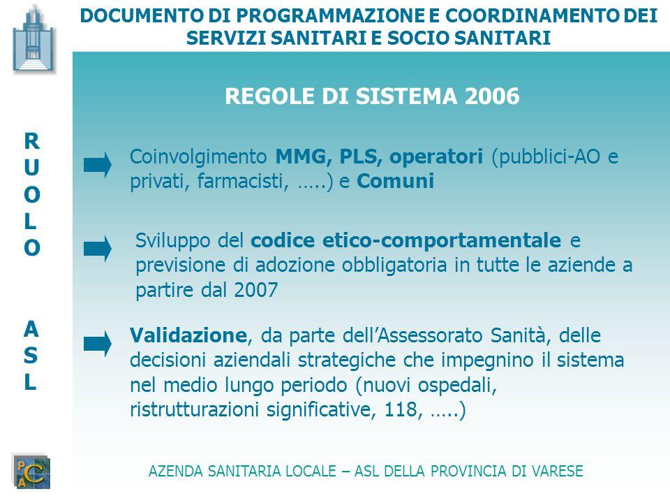 DOCUMENTO DI PROGRAMMAZIONE E COORDINAMENTO DEI SERVIZI SANITARI E SOCIO SANITARI AZENDA SANITARIA LOCALE – ASL DELLA PROVINCIA DI VARESE Sistema di garanzia per il monitoraggio dellassistenza sanitaria LIVELLI ESSENZIALI DI ASSISTENZA LEA INDICATORI DI MONITORAGGIO DEI LEA RISORSE PRESTAZIONI