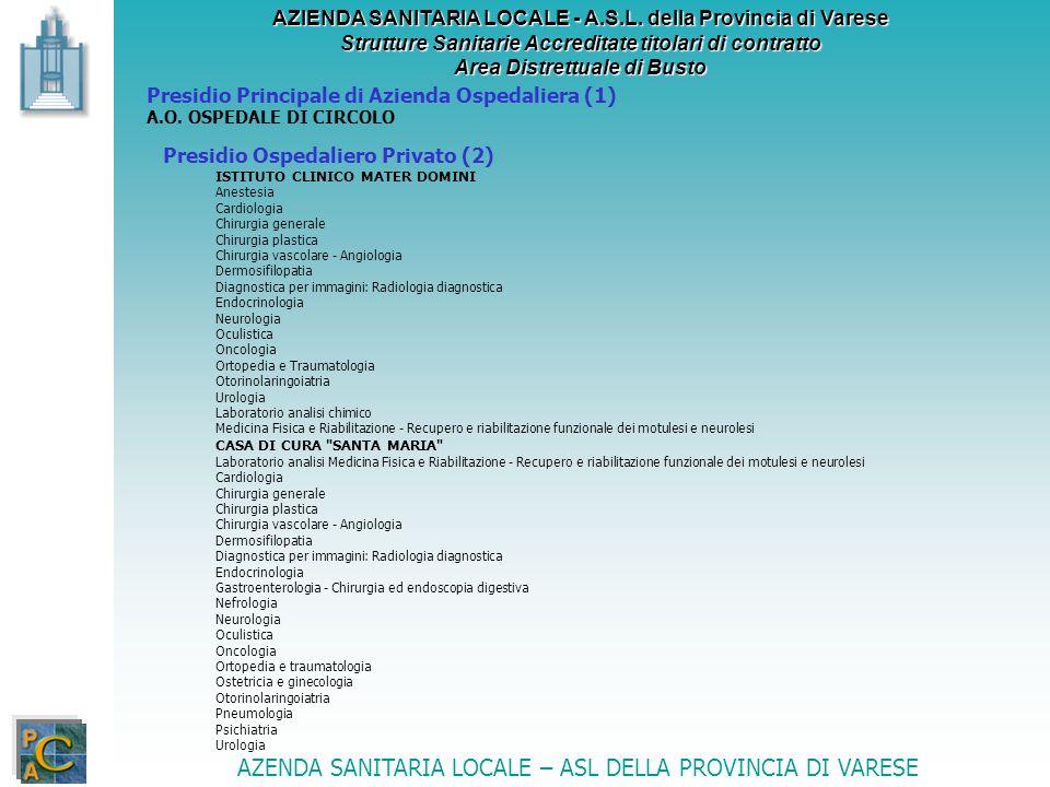 AZIENDA SANITARIA LOCALE - A.S.L. della Provincia di Varese Strutture Sanitarie Accreditate titolari di contratto Area Distrettuale di Busto Presidio