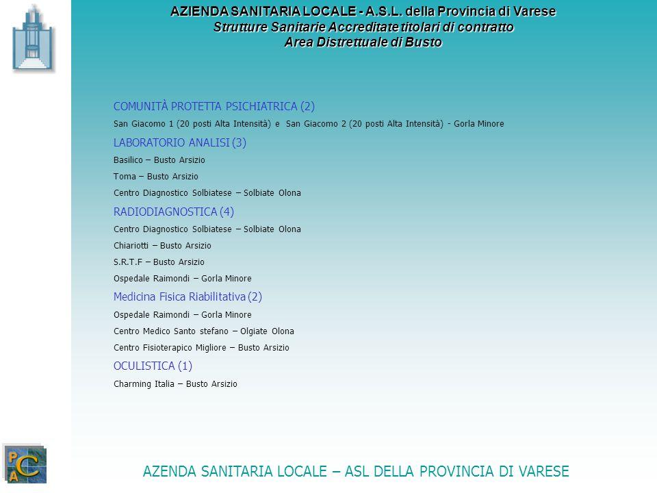 AZIENDA SANITARIA LOCALE - A.S.L. della Provincia di Varese Strutture Sanitarie Accreditate titolari di contratto Area Distrettuale di Busto COMUNITÀ