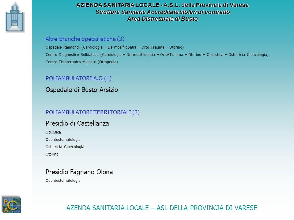 AZIENDA SANITARIA LOCALE - A.S.L. della Provincia di Varese Strutture Sanitarie Accreditate titolari di contratto Area Distrettuale di Busto Altre Bra