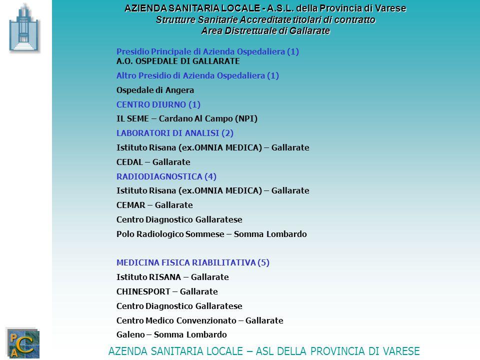AZIENDA SANITARIA LOCALE - A.S.L. della Provincia di Varese Strutture Sanitarie Accreditate titolari di contratto Area Distrettuale di Gallarate Presi