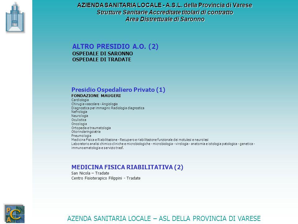 AZIENDA SANITARIA LOCALE - A.S.L. della Provincia di Varese Strutture Sanitarie Accreditate titolari di contratto Area Distrettuale di Saronno ALTRO P