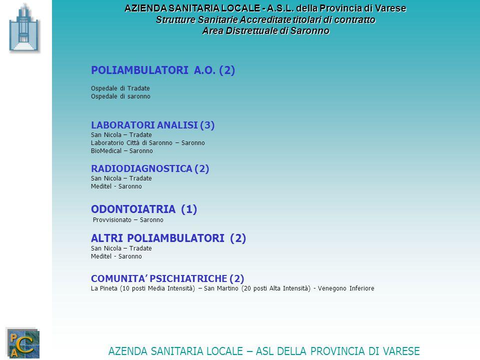 AZIENDA SANITARIA LOCALE - A.S.L. della Provincia di Varese Strutture Sanitarie Accreditate titolari di contratto Area Distrettuale di Saronno POLIAMB