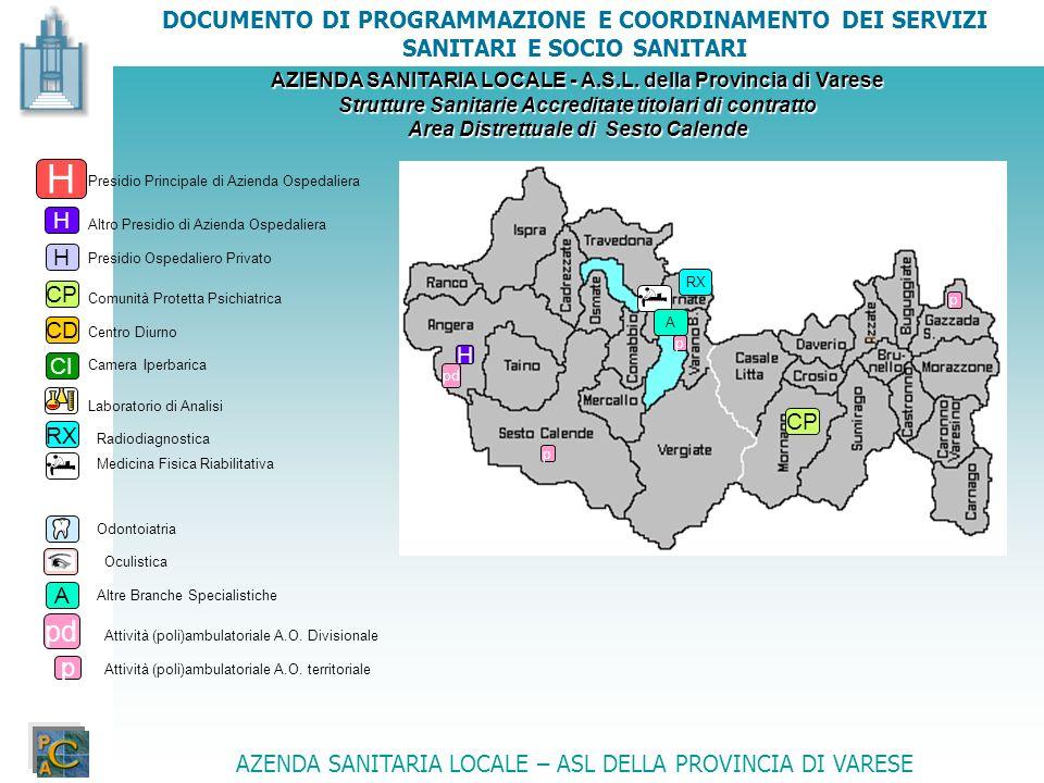 DOCUMENTO DI PROGRAMMAZIONE E COORDINAMENTO DEI SERVIZI SANITARI E SOCIO SANITARI AZENDA SANITARIA LOCALE – ASL DELLA PROVINCIA DI VARESE AZIENDA SANI
