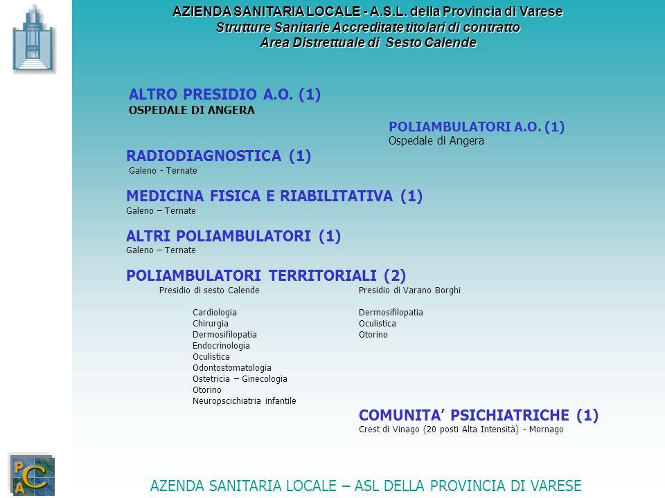 AZIENDA SANITARIA LOCALE - A.S.L. della Provincia di Varese Strutture Sanitarie Accreditate titolari di contratto Area Distrettuale di Sesto Calende A