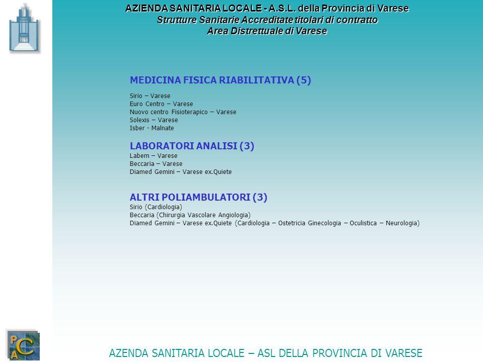 AZIENDA SANITARIA LOCALE - A.S.L. della Provincia di Varese Strutture Sanitarie Accreditate titolari di contratto Area Distrettuale di Varese AZENDA S