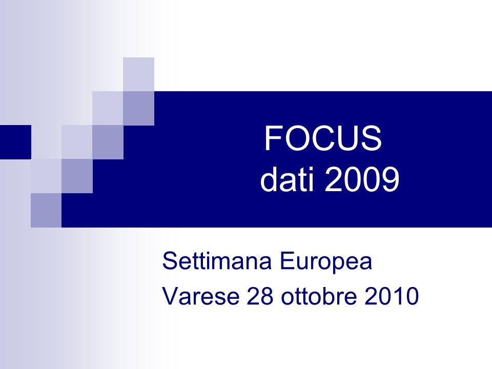 Settimana Europea Varese 28 ottobre 2010 FOCUS dati 2009