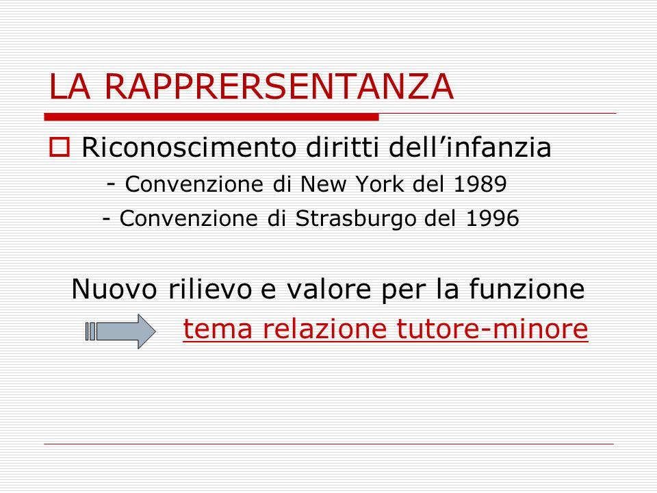LA RAPPRERSENTANZA Riconoscimento diritti dellinfanzia - Convenzione di New York del 1989 - Convenzione di Strasburgo del 1996 Nuovo rilievo e valore