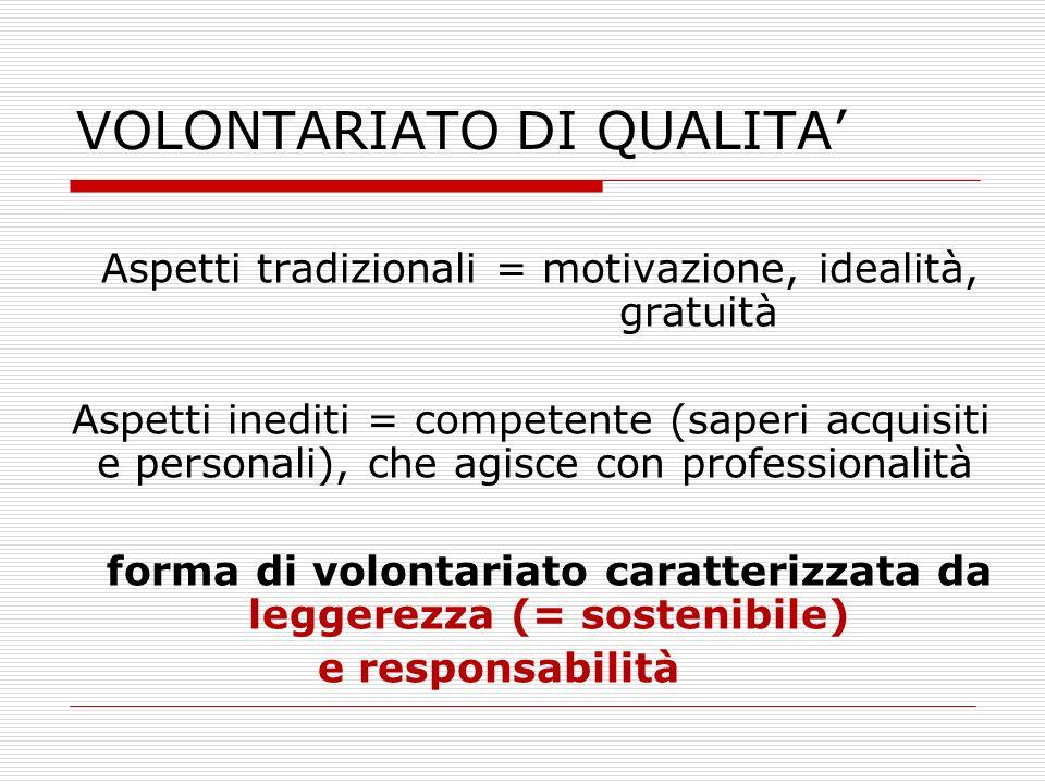 Aspetti tradizionali = motivazione, idealità, gratuità Aspetti inediti = competente (saperi acquisiti e personali), che agisce con professionalità for