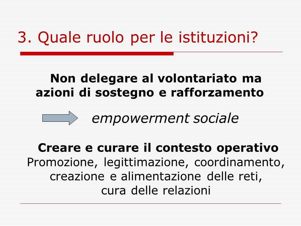 Non delegare al volontariato ma azioni di sostegno e rafforzamento empowerment sociale Creare e curare il contesto operativo Promozione, legittimazion