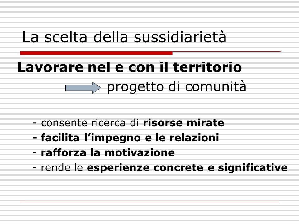 La scelta della sussidiarietà Lavorare nel e con il territorio progetto di comunità - consente ricerca di risorse mirate - facilita limpegno e le rela