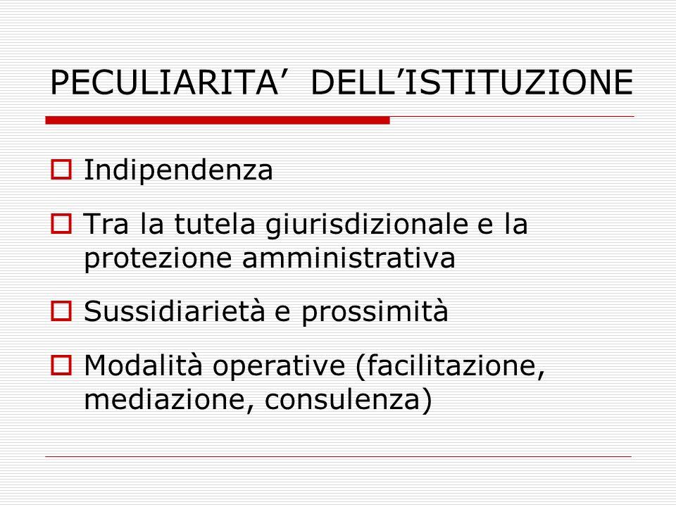 PECULIARITA DELLISTITUZIONE Indipendenza Tra la tutela giurisdizionale e la protezione amministrativa Sussidiarietà e prossimità Modalità operative (f