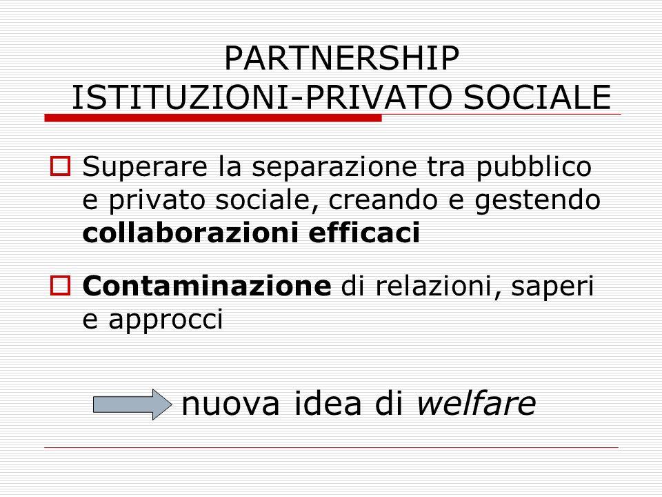 PARTNERSHIP ISTITUZIONI-PRIVATO SOCIALE Superare la separazione tra pubblico e privato sociale, creando e gestendo collaborazioni efficaci Contaminazi