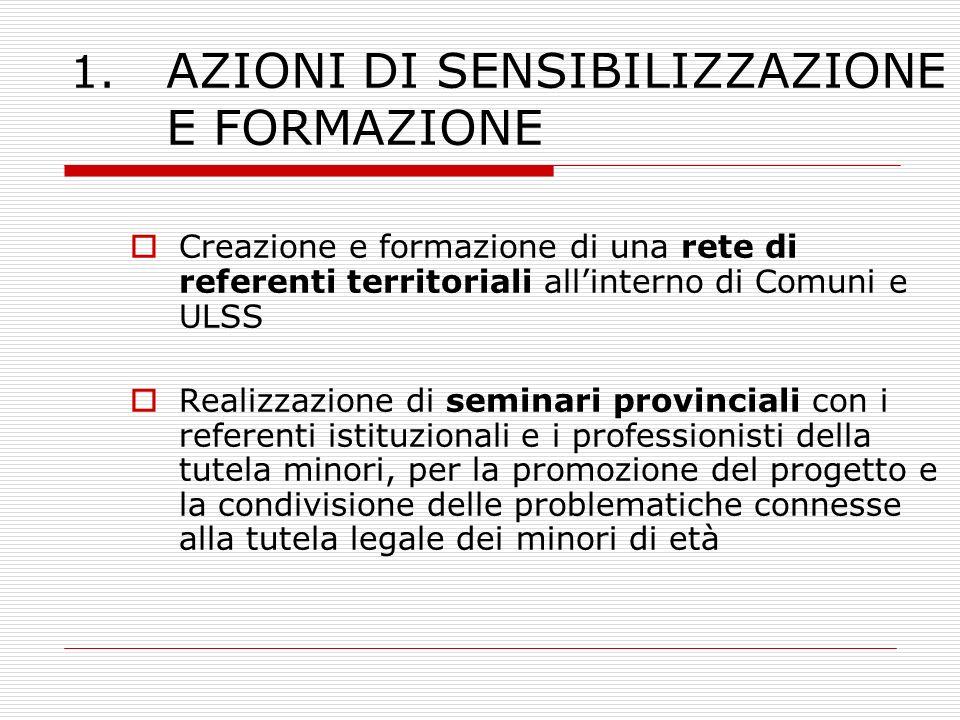Creazione e formazione di una rete di referenti territoriali allinterno di Comuni e ULSS Realizzazione di seminari provinciali con i referenti istituz