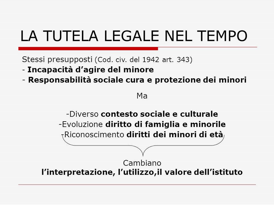 LA TUTELA LEGALE NEL TEMPO Ma -Diverso contesto sociale e culturale -Evoluzione diritto di famiglia e minorile -Riconoscimento diritti dei minori di e