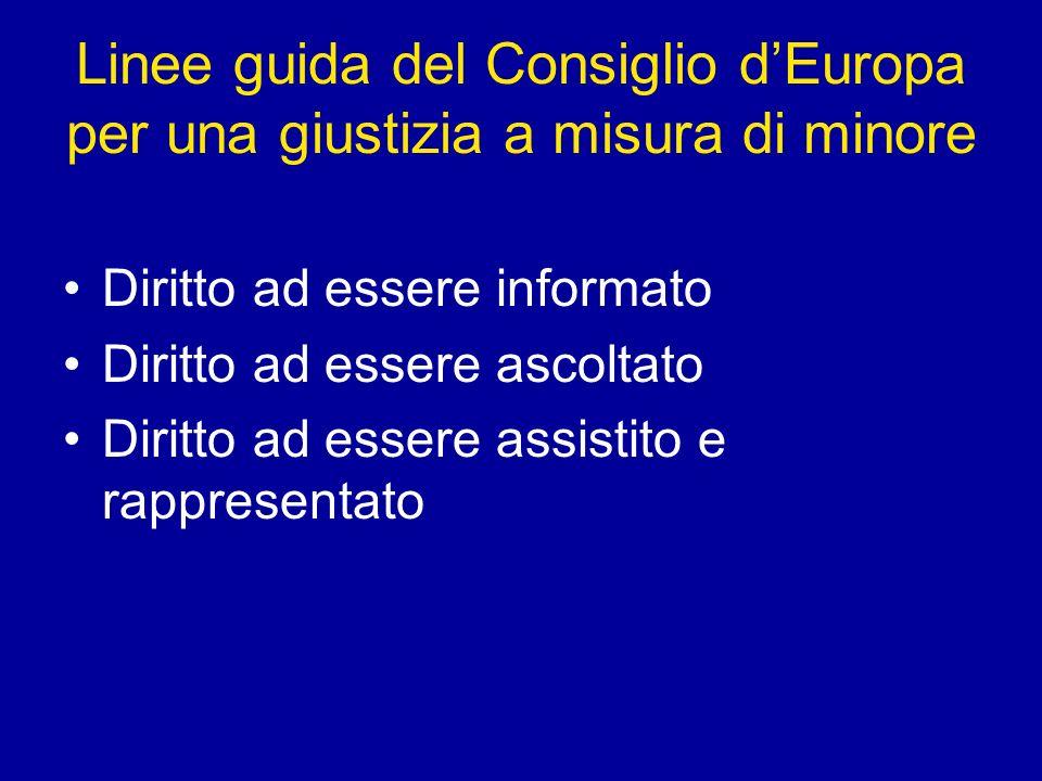 Linee guida del Consiglio dEuropa per una giustizia a misura di minore Diritto ad essere informato Diritto ad essere ascoltato Diritto ad essere assis