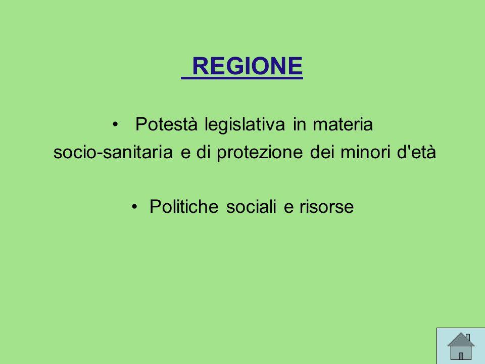REGIONE Potestà legislativa in materia socio-sanitaria e di protezione dei minori d età Politiche sociali e risorse