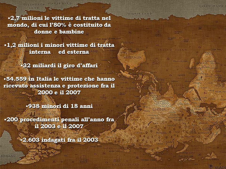 2,7 milioni le vittime di tratta nel mondo, di cui l80% è costituito da donne e bambine 2,7 milioni le vittime di tratta nel mondo, di cui l80% è cost