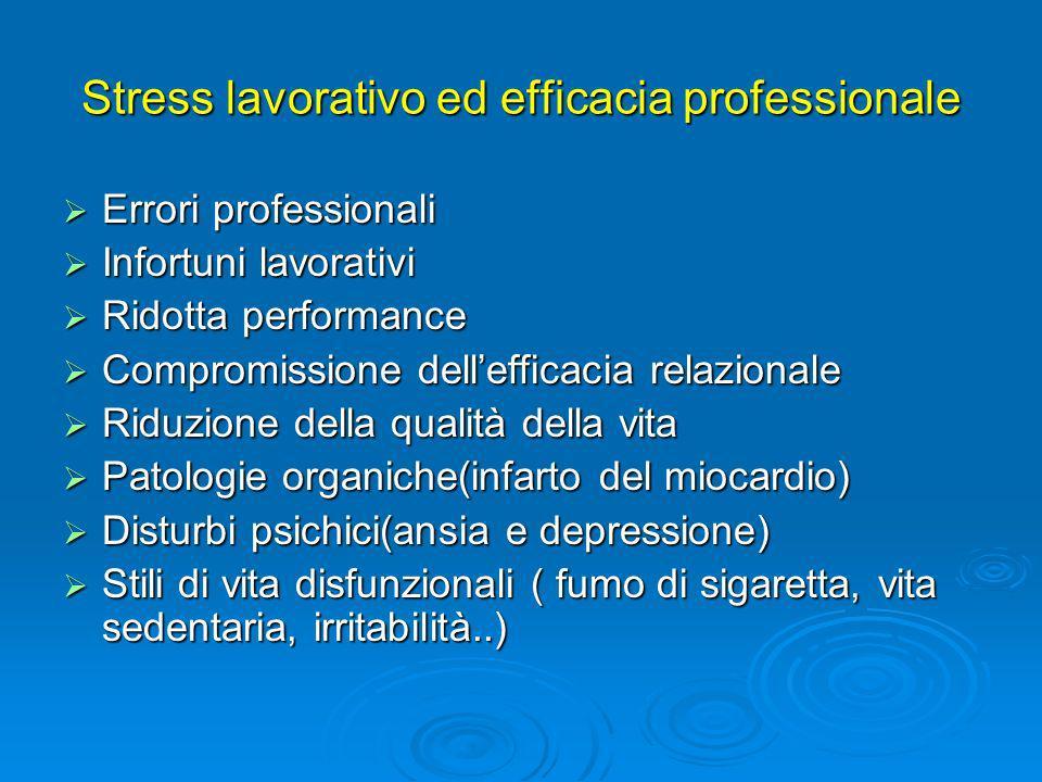 Stress lavorativo ed efficacia professionale Errori professionali Errori professionali Infortuni lavorativi Infortuni lavorativi Ridotta performance R