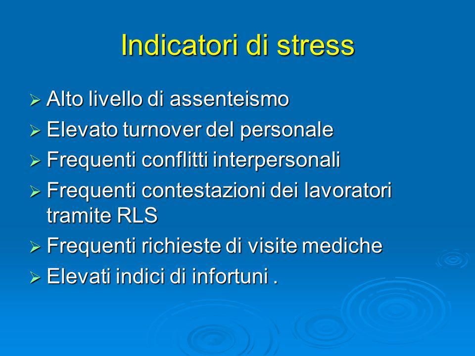 Indicatori di stress Alto livello di assenteismo Alto livello di assenteismo Elevato turnover del personale Elevato turnover del personale Frequenti c