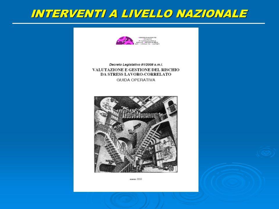 INTERVENTI A LIVELLO NAZIONALE