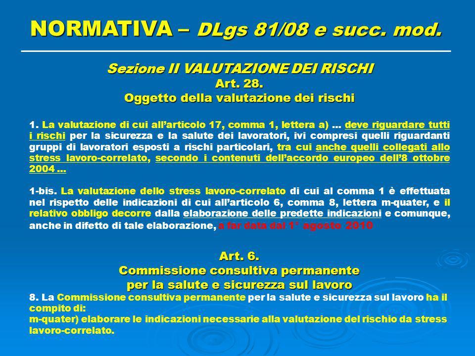 NORMATIVA – DLgs 81/08 e succ. mod. Sezione II VALUTAZIONE DEI RISCHI Art. 28. Oggetto della valutazione dei rischi 1. La valutazione di cui allartico