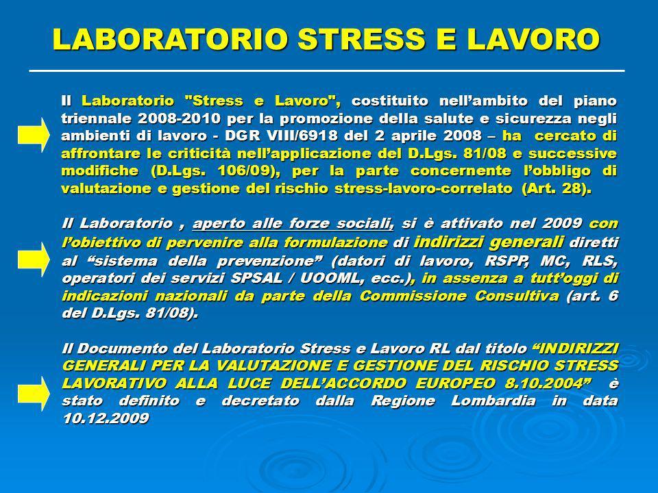 COMPONENTI LABORATORIO STRESS E LAVORO Coordinatore dott.