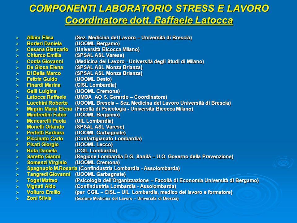 COMPONENTI LABORATORIO STRESS E LAVORO Coordinatore dott. Raffaele Latocca Albini Elisa (Sez. Medicina del Lavoro – Università di Brescia) Albini Elis